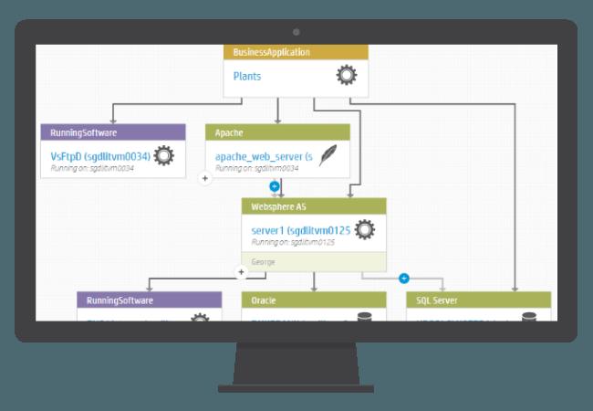 Central System Service Database