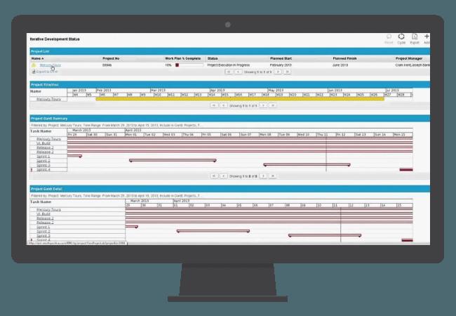 PPM software availability screenshot