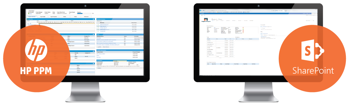 HP ppm and sharepoint collaboration image