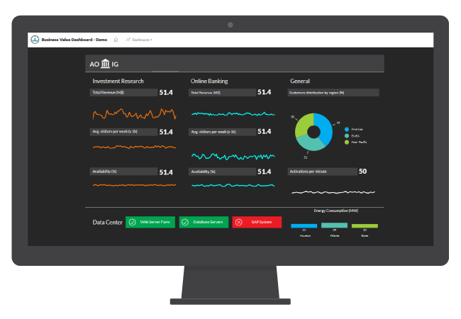 business value dashboard image
