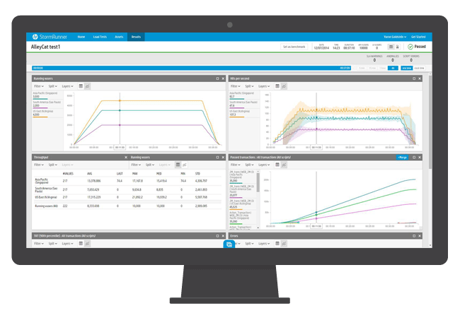 hp stormrunner analytics