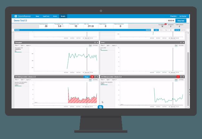 real time metrics stormrunner