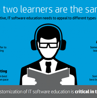 Customize IT Education for End-User Success