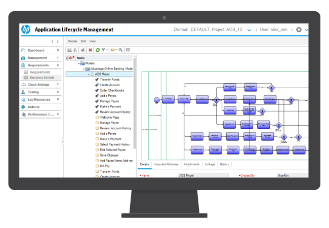 HP Application Lifecycle Management (ALM) - Overview and Videos