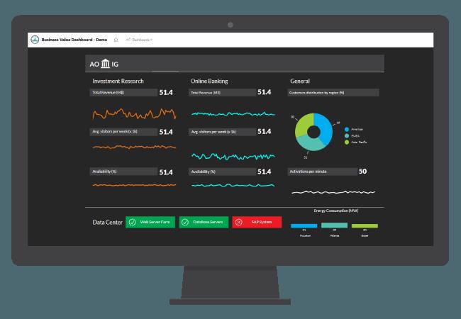 Business Value Dashboard Resultspositive