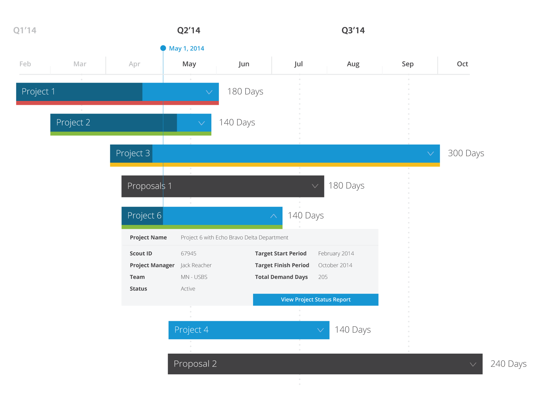 Project-Roadmaps-2