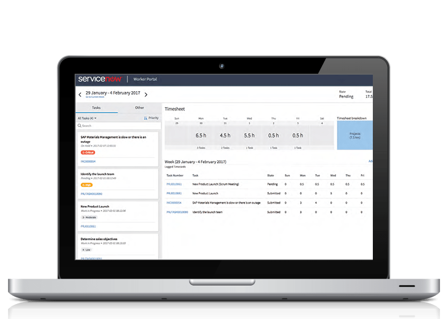 servicenow ppm timeline view